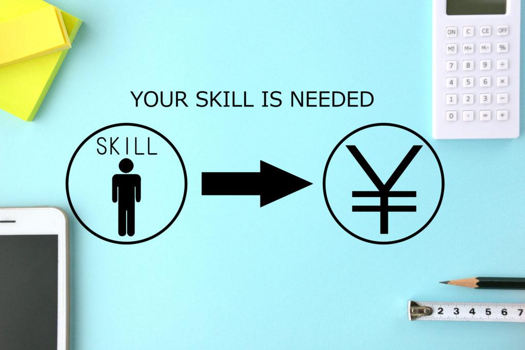 画像に alt 属性が指定されていません。ファイル名: your-skill-1024x683.jpg